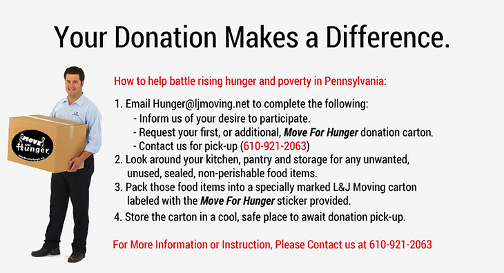 Howtodonate1.png
