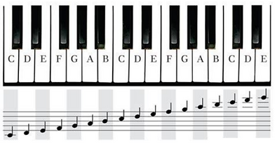 piano and notes.png