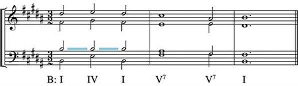 B maj chord progrssion.png