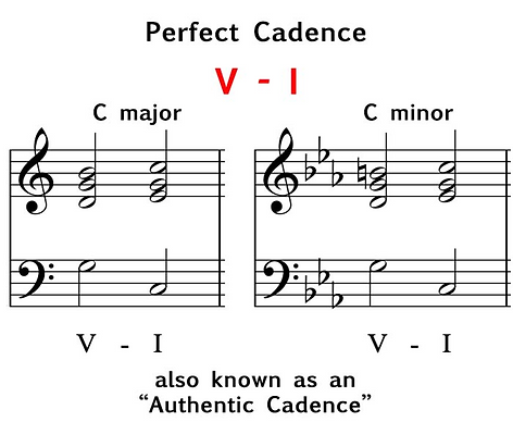 perfect cadence .png
