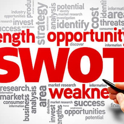 SWOT StartUp Analysis Toolkit & Tutorial