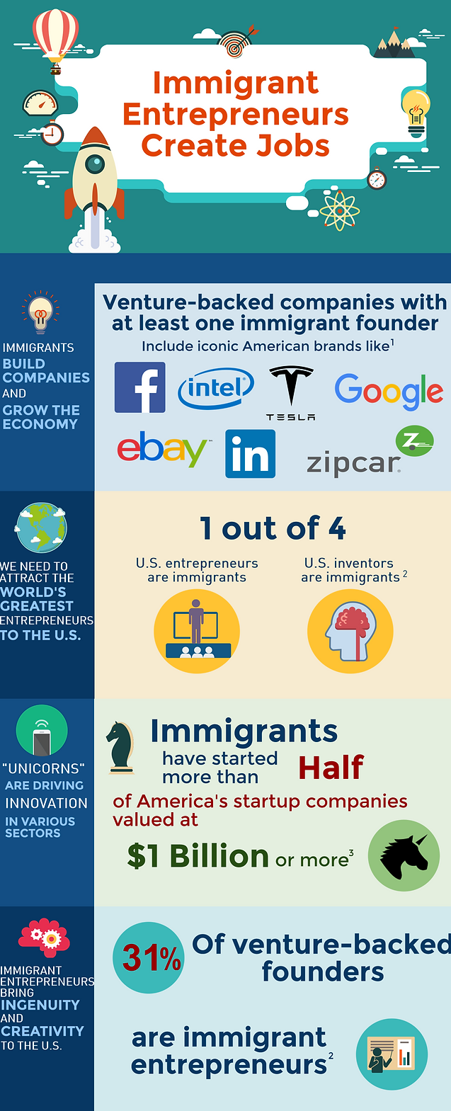 Impact-Of-Immigrant-Entrepreneurs-Infographic-1 (1).png