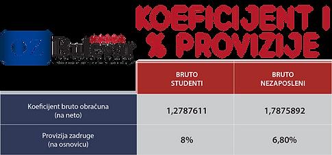 cenovnik KOEF-04.png