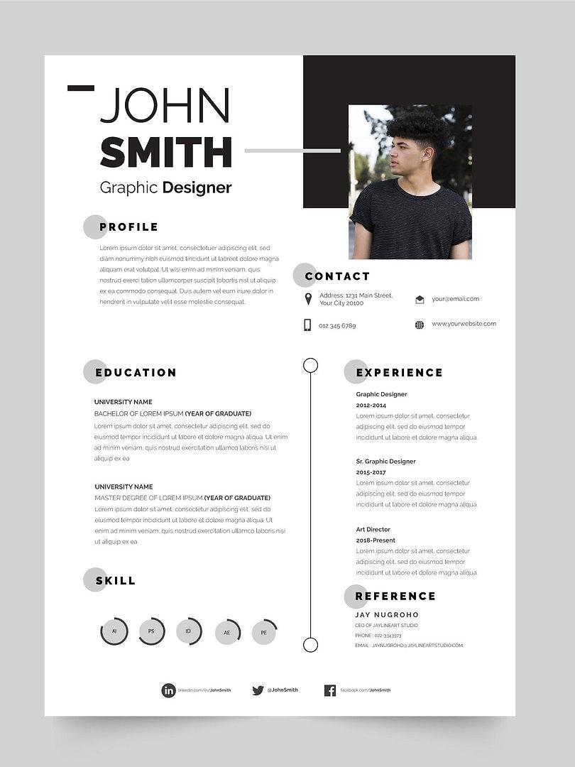 CV dizajn preko zadruge