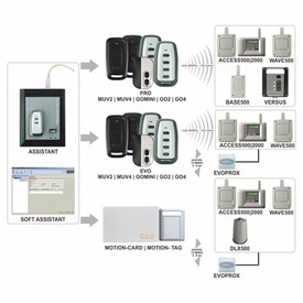 Soft assistant schematic, access control sysems, jcm technologies,