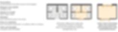 EvoDrive Motion4, lINEAR MOTOR TECHNOLOGY