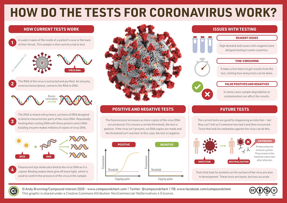 How-does-the-coronavirus-test-work.jpg
