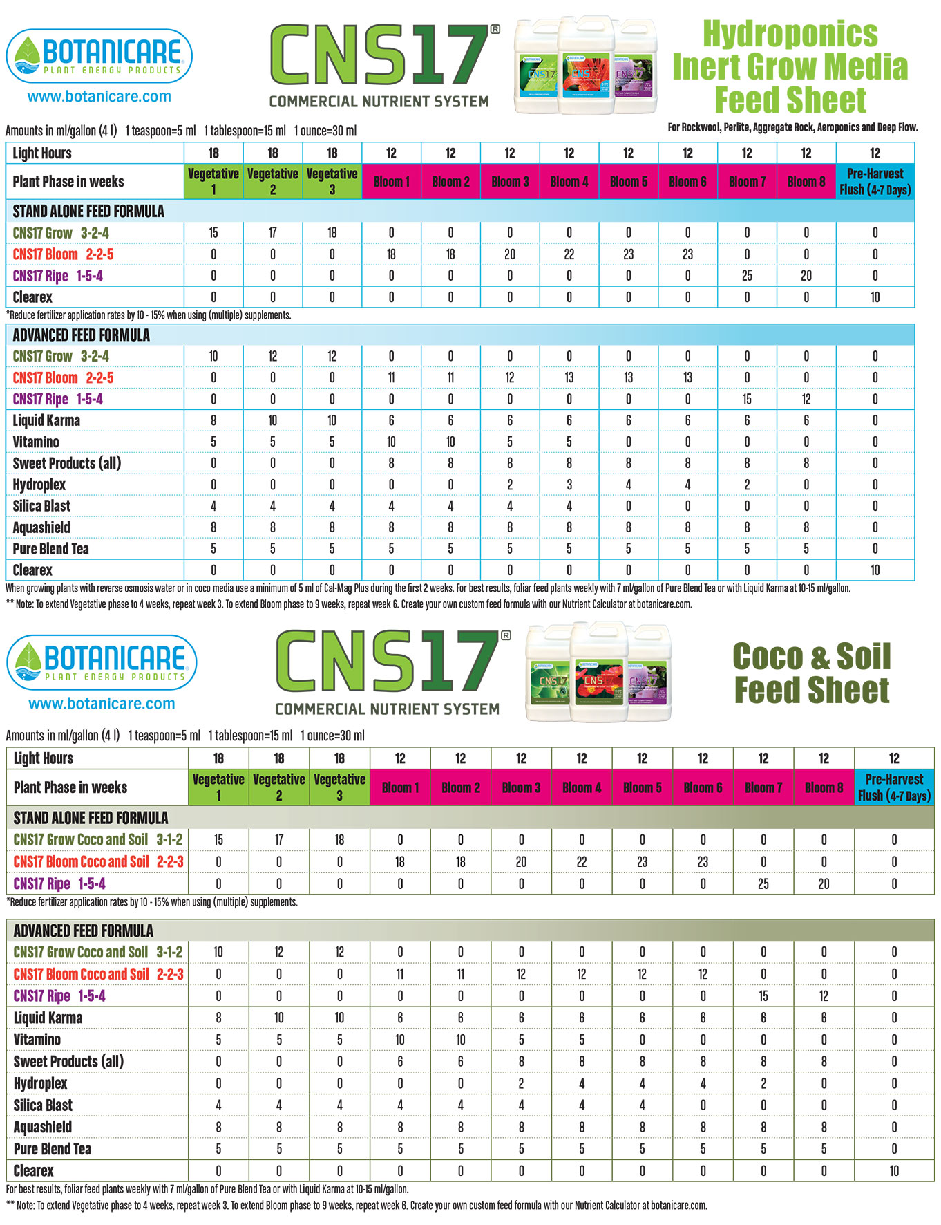 Skunk Grow Supply | Feed Charts