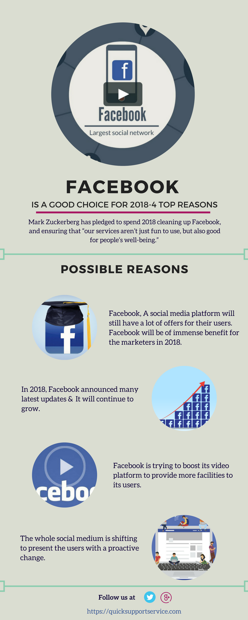 Why Facebook is a Good Choice for 2018 – 4 Possible Reasons?   quick-support