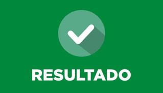 Resultado final VIII Concurso de Bolsas 2020