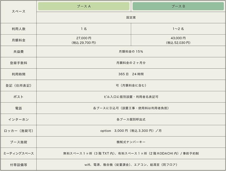 KODACHI_HP用表3.png