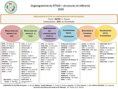 Organigramme RTMG_2020.jpg