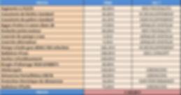 Liste_des_achat_pièces_moteur.jpg