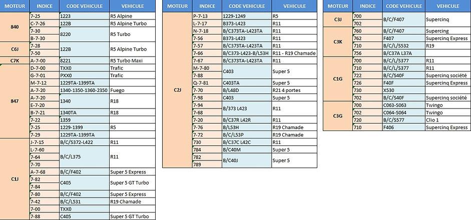 Liste Code moteur Vilebrequin.jpg