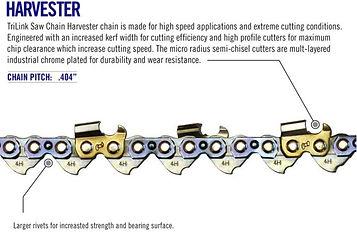 Trilink chain.jpg
