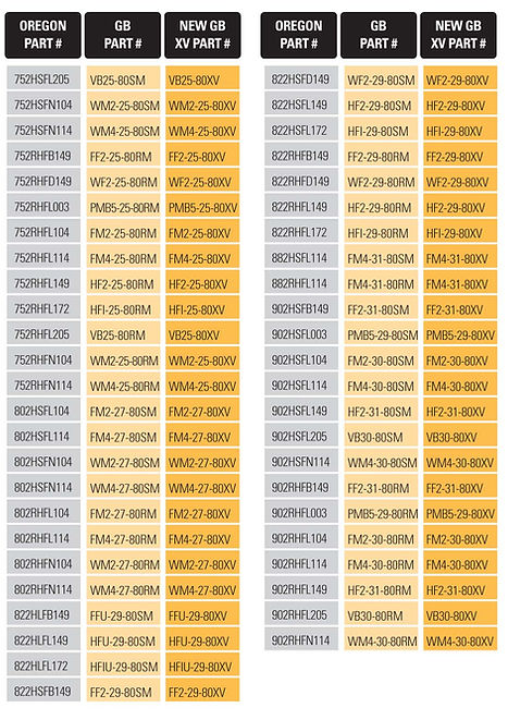 GB tabel2.jpg