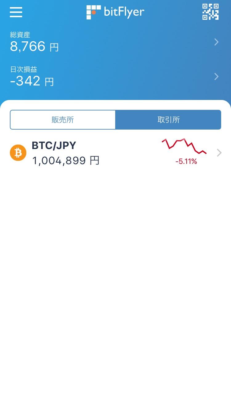 ビットコイン(BTC)は今後どうなる?過去から現在の価格推移をご紹介!