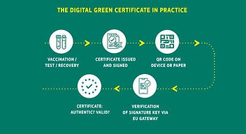 The digital green certificate.jpg