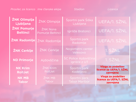 ŽNK Radomlje tudi v sezoni 2021/22 z 1. SŽNL in UEFA licenco