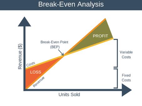 Understand your business -Break-even analysis