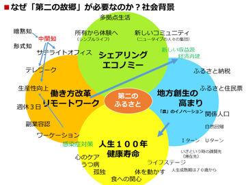 図−2psd.jpg
