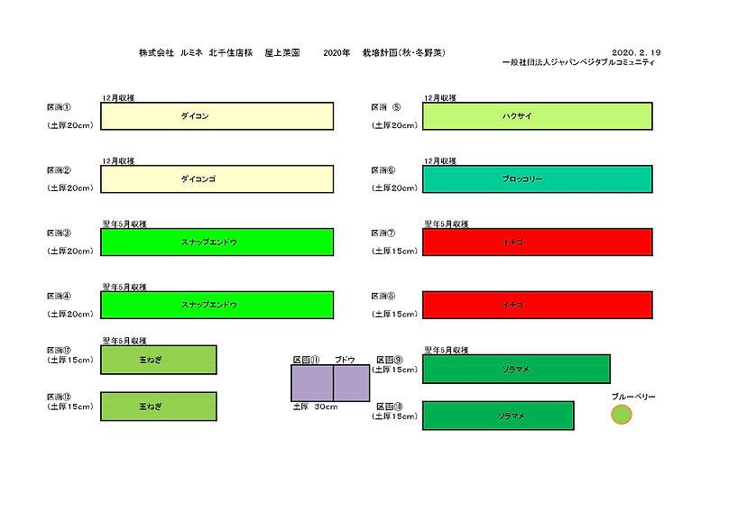 2020年秋冬野菜レイアウト20200218ルミネ向け_pages-to-jpg