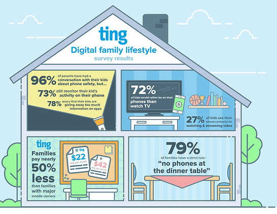 TingHouse-Infographic_Ting House.png