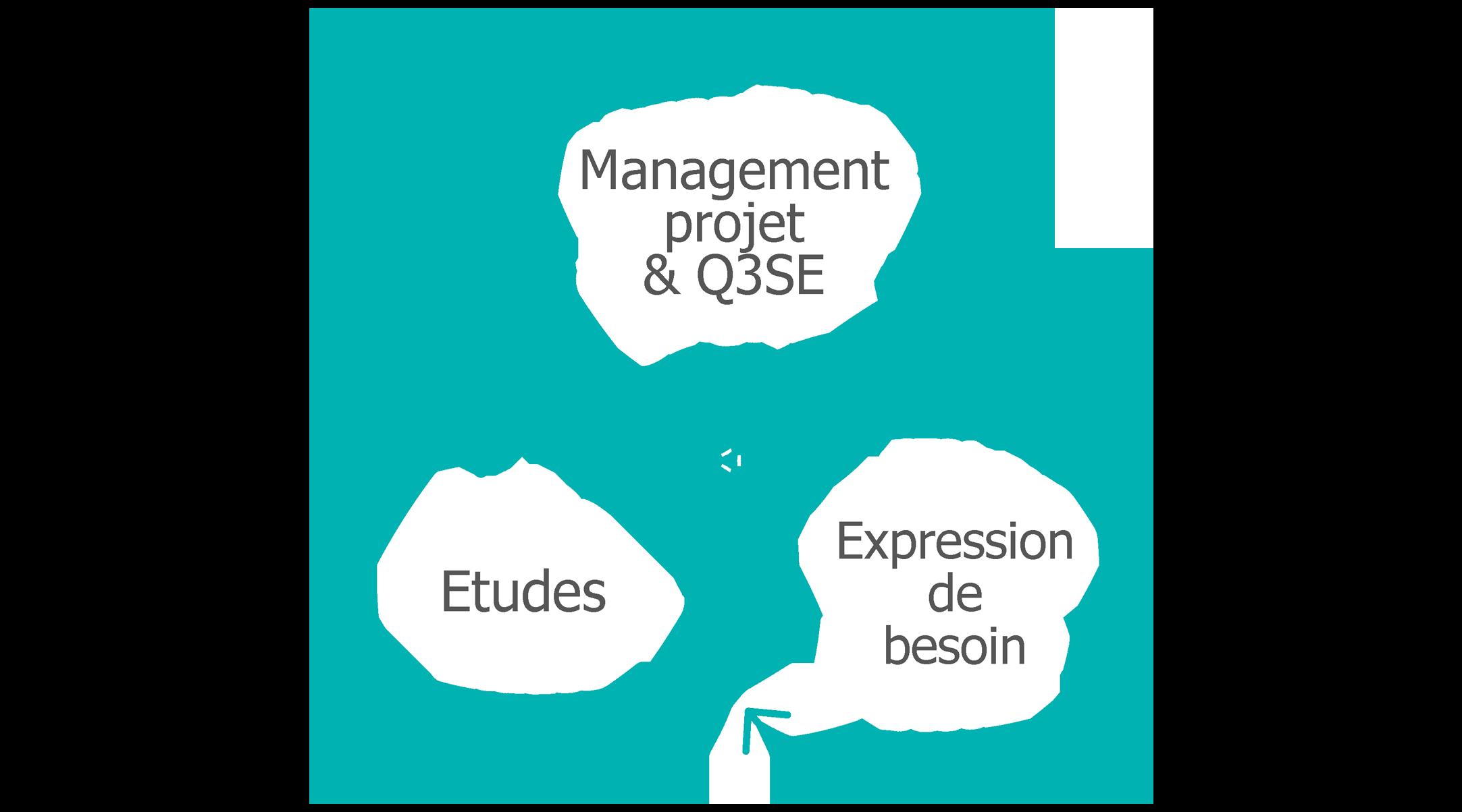 Métiers_gestion_de_projet
