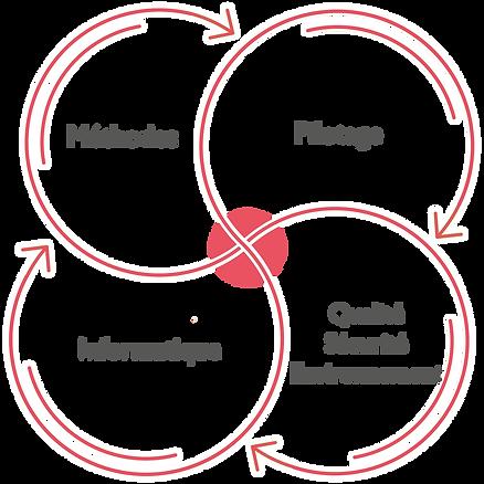 métiers_gestion_de_projet.png