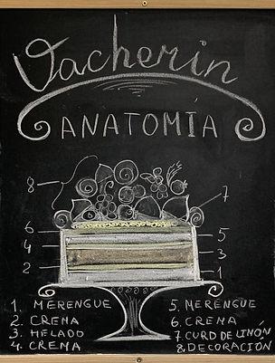 Esquema de la Vacherin, una tarta con nombre de queso franco-suizo, hecha de dos capas de merengue francés, helado y crema Chantillí.