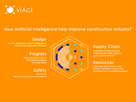 ARTIFICIAL INTELLIGENCE: HOW WILL IT AFFECT CONSTRUCTION INDUSTRY