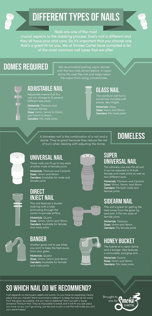 Dabbing, Nails, Types of Nails, Adjustable nail, Glass Nail, Domeless, Quartz Banger, How to dab, Dabbing