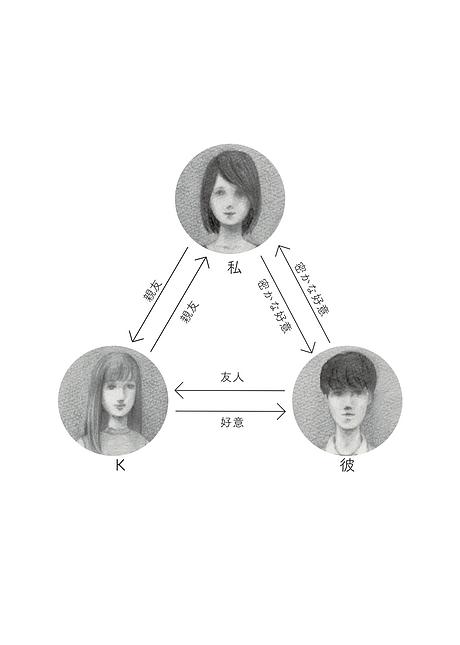 180701(2)_kokoro_chart.png
