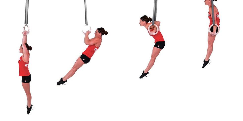 Gymnastics Skills Clinic: Muscle-ups
