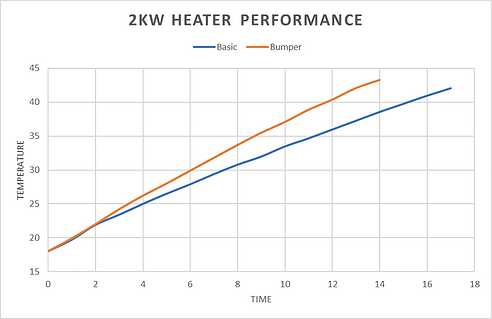 2kW graph.png