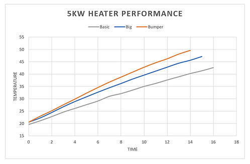 5kW graph.png