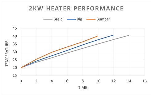 2kW new graph.png