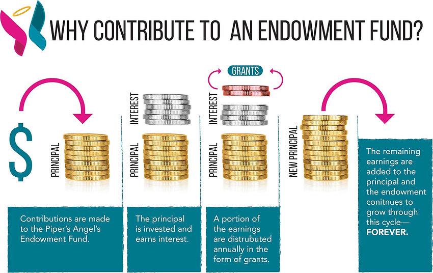 Endowment-Fund-Art-01.jpg