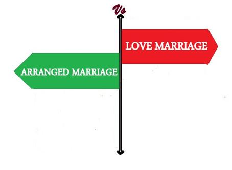Igbo Relationships PT 1 (Views, Kinship & Marriage Selection)