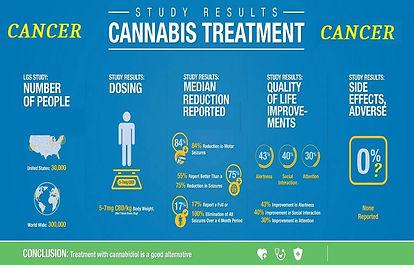 cannabis-research-750-1.jpg