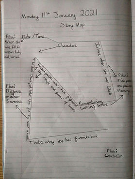 story map 1.jpeg