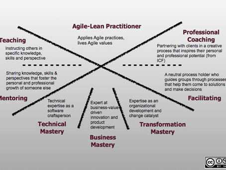 What's the Difference Between a Skilled Agilist and a Great Agile Team Coach?