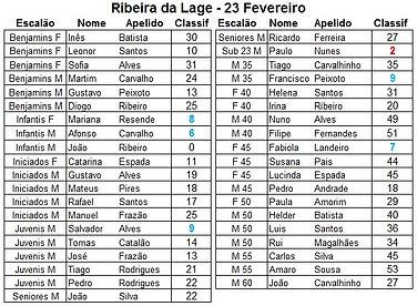 05 Ribeira Lage 102.jpg
