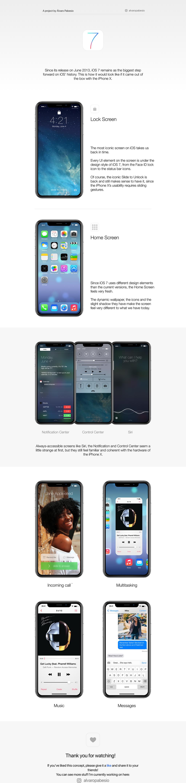 Apple Concepts