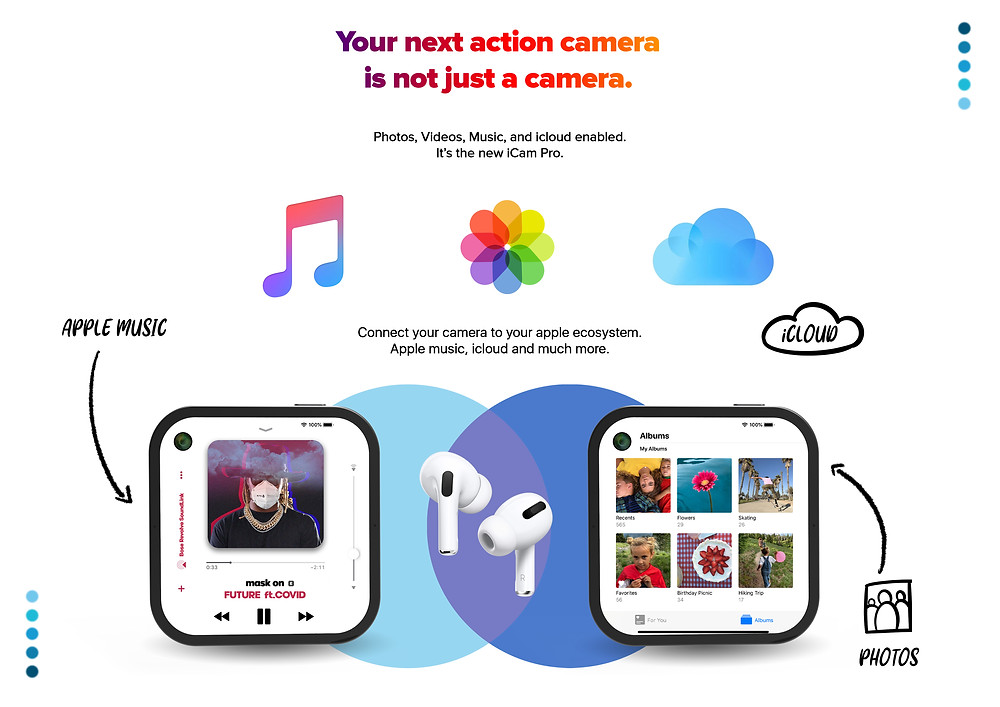 apple,icam,apple icam,icam pro,apple icam pro,apple concepts,technology,smartphones,iphone,apple camera,apple action camera,apple camera concept,apple 2020 concepts,icam concept,apple standalone camera,apple watch se