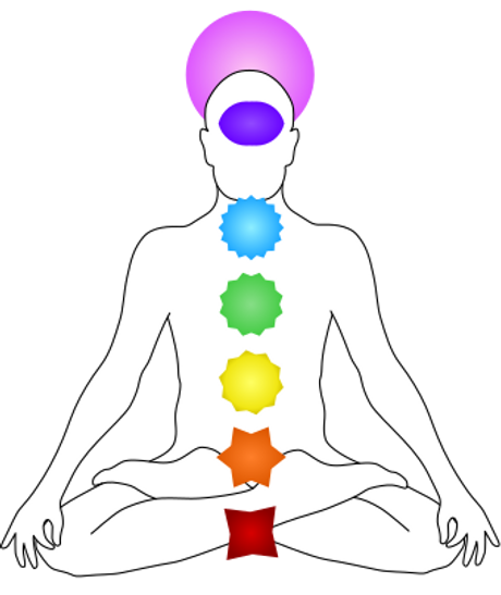 340px-Chakras_map.svg.png