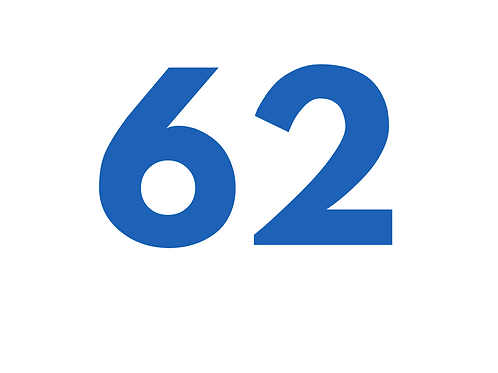 62 FOTOS DE ROUPA