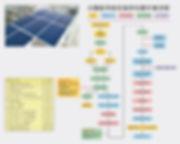 光電申請流程.jpg
