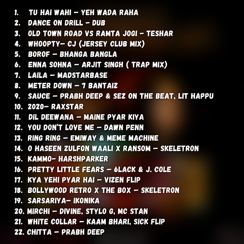 1. Tu Hai Wahi – Yeh Wada Raha 2. Dance