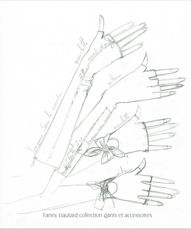 Dessin de gants